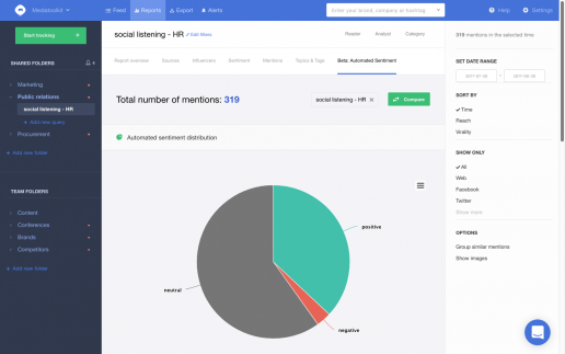 automated sentiment analysis dashboard