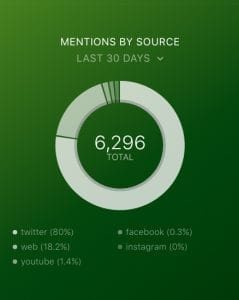 mentions_by_source