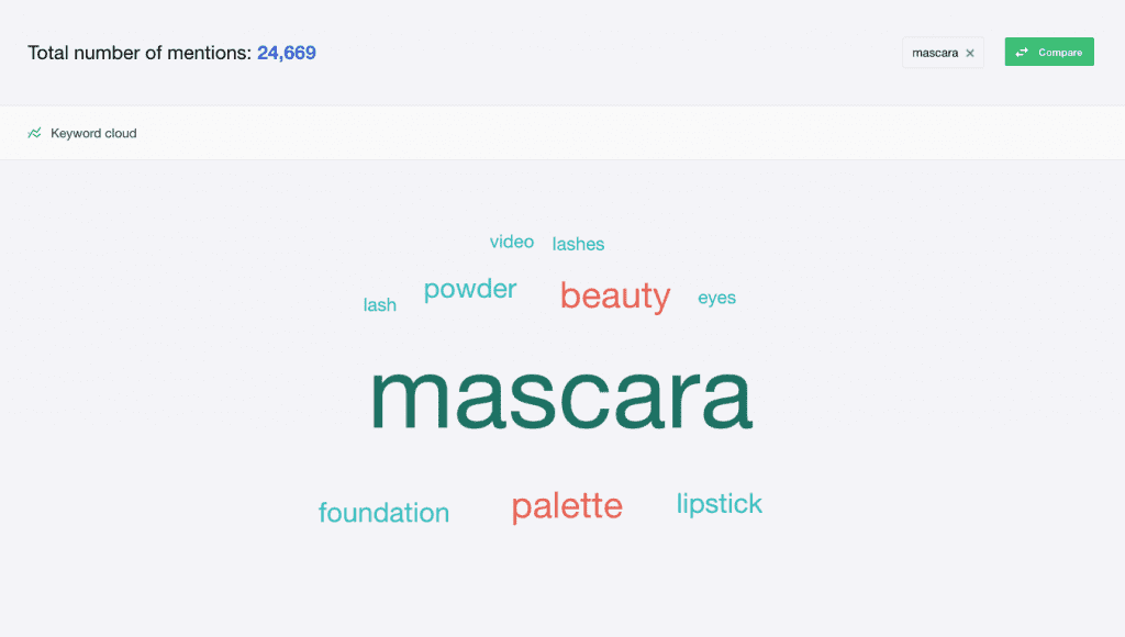 mascara word cloud