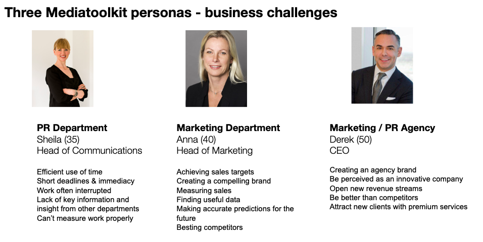 Mediatoolkit Personas Business Challenges