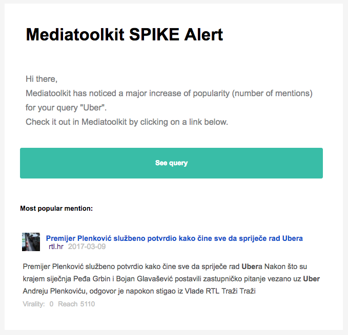 spike alert email notification