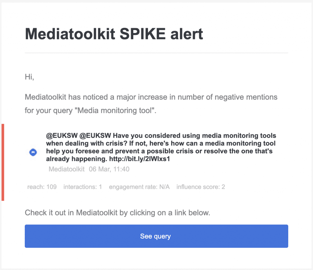 Spike alert email message