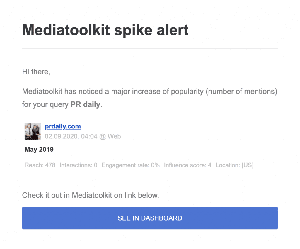 A Mediatoolkit Spike alert from a blog on social listening
